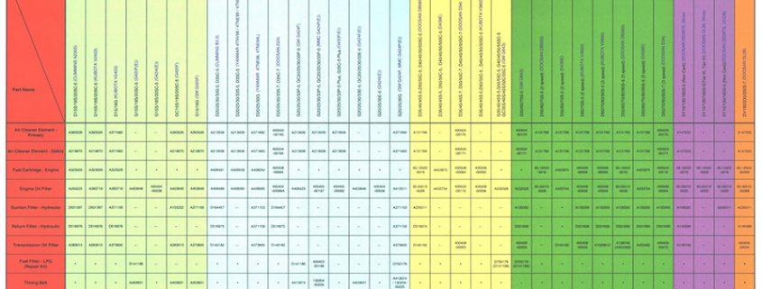 جدول سرويس دوره ای ليفتراک